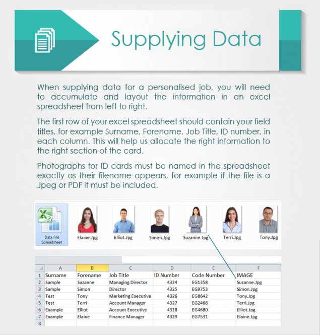 Supplying Data